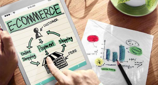 E-Commerce Ablauf